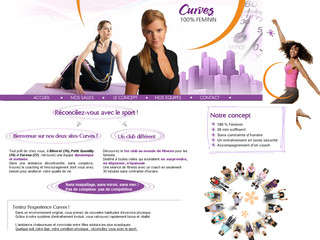 Centre Fitness Curves